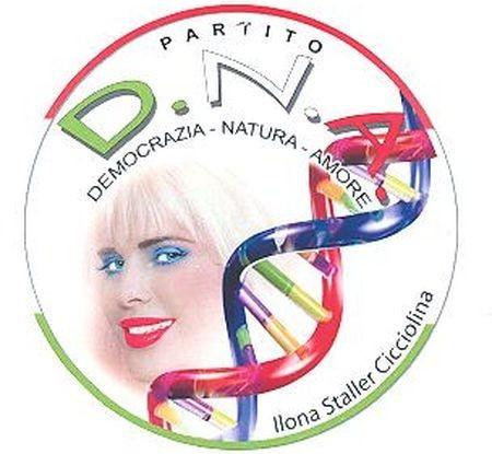Marchi italianiufficio marchi brevetti design copyright for Lista politici italiani